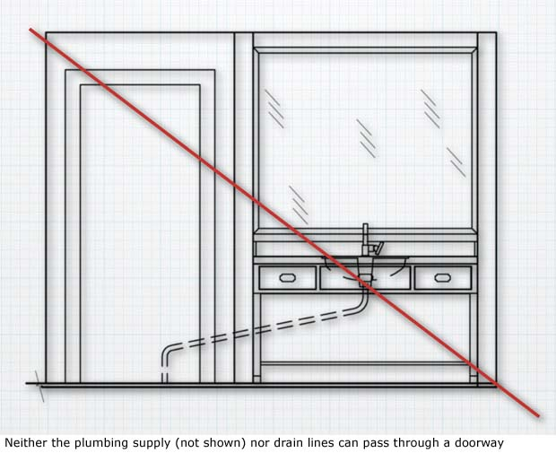 qpractice3-supply-and-drain-location