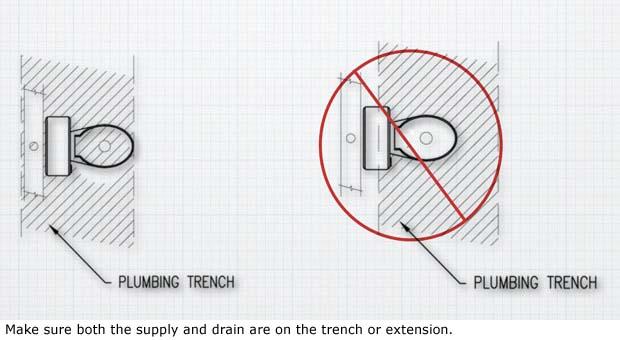 qpractice3-toilets-on-plumbing-trench