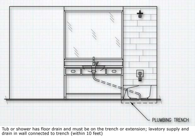 qpractice3-tub-shower-on-trench-2