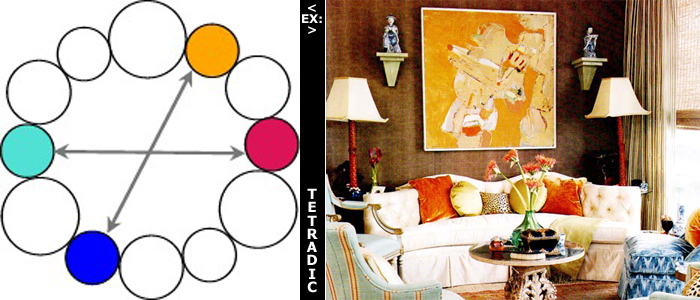 colortheory-tetradic.jpg