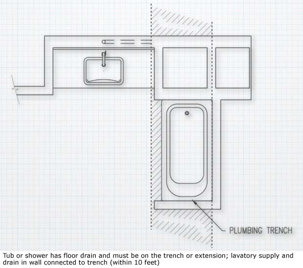 qpractice3-tub-shower-on-trench